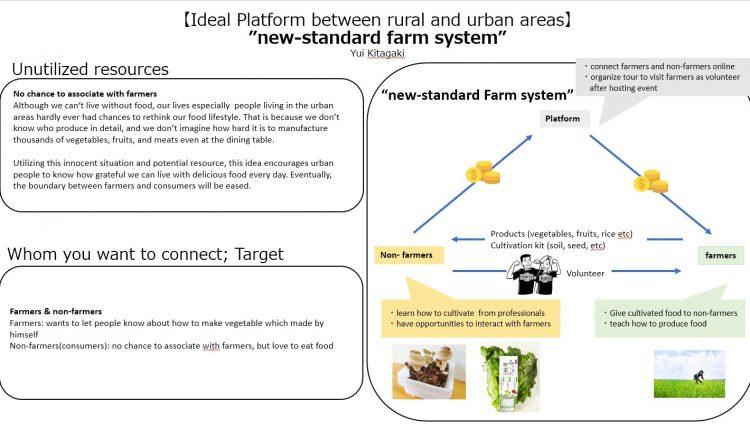 new-standard farm system